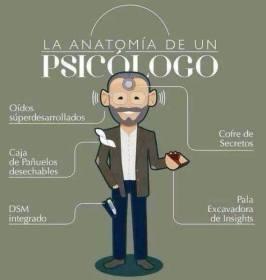 anatomia-de-un-psicologo