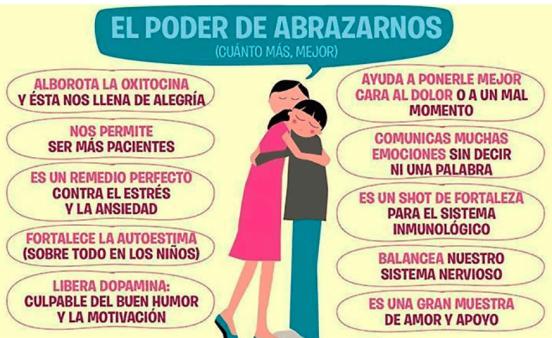 abrazos_noelia_sancho_psicologia